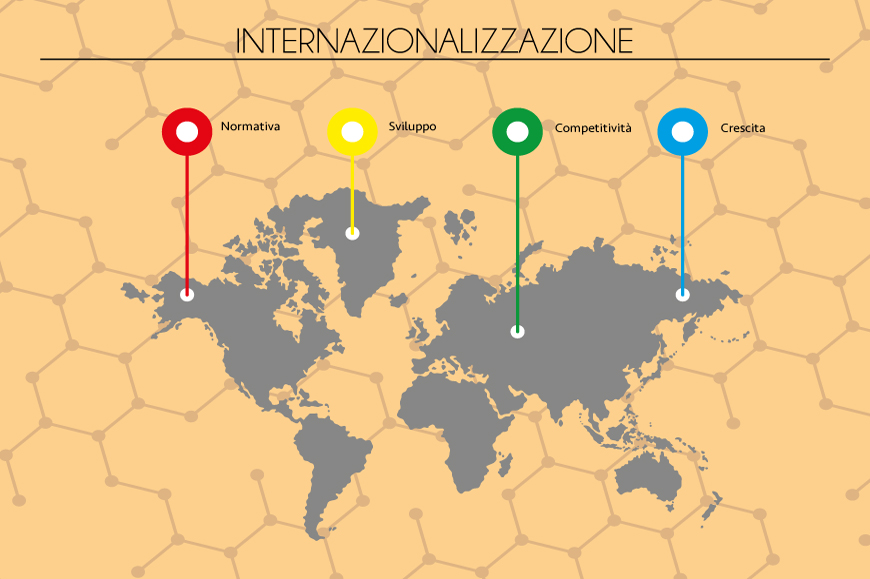 """Corsi a Catalogo: nuova categoria """"Internazionalizzazione"""""""